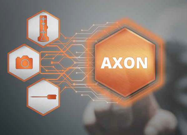 AXON - Synchronicity™ Software Module